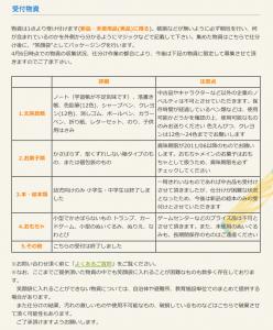 受付物資(2011年4月6日時点)